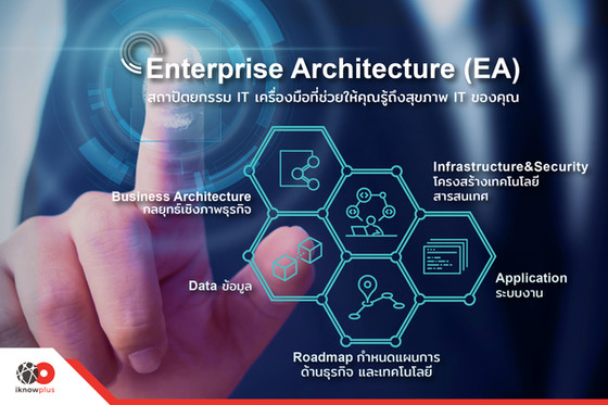 Enterprise Architecture: EA1