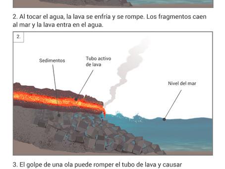 Nueva infografía para Rtve para informar de la llegada al mar de la lava del volcán de La Palma.