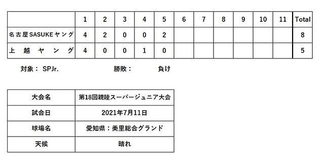 20210711spjrnagoyasasuke.jpg
