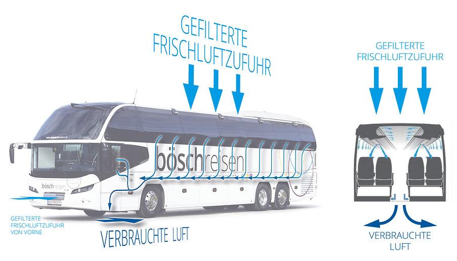 Bösch_Reisen_neuer_Bus_außen_012_mit-Be