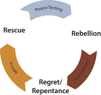 cycle of sin 3-01.jpg