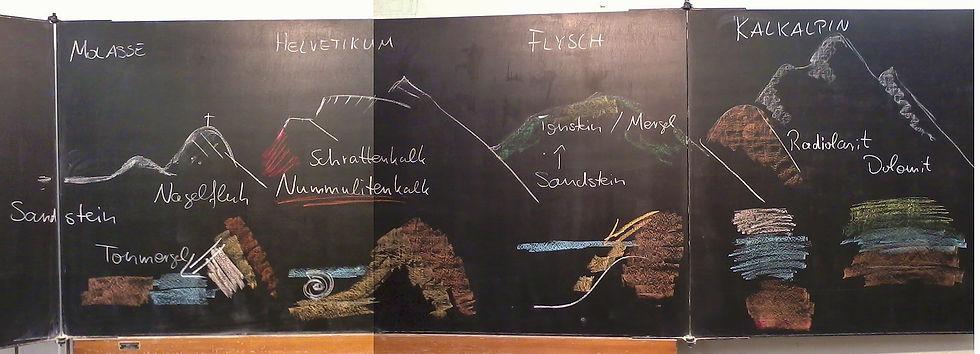 Allgäuer Alpen geologische Übersicht, Graphik