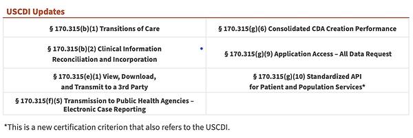USCDI updated criteria cropped.png