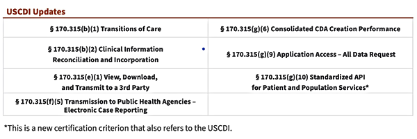 USCDI updated criteria cropped.png