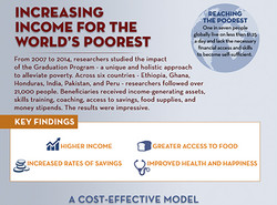 Increasing Income for Poorest