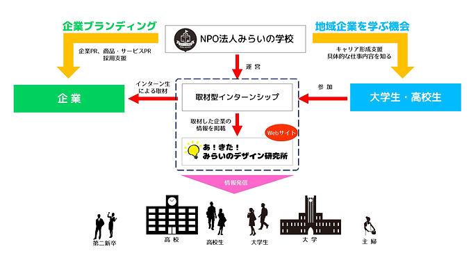 仕組み図解.jpg