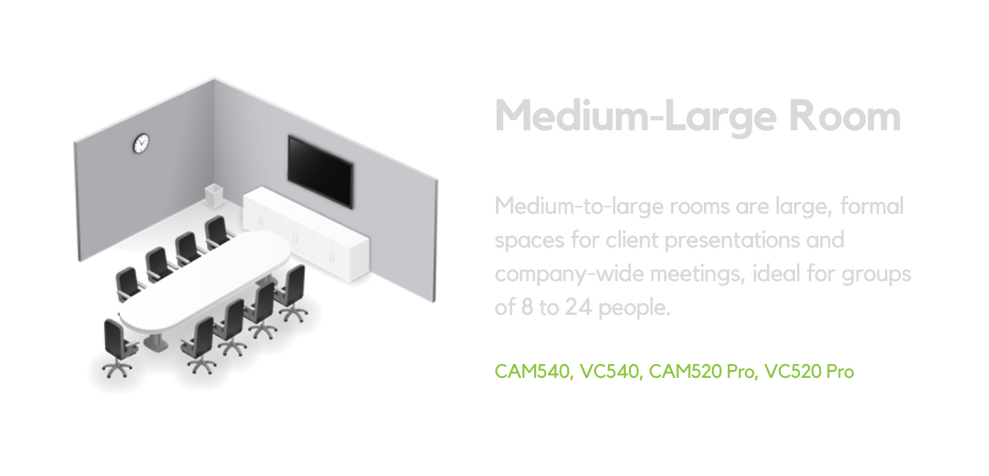 AVer Systems for Medium-Large Room
