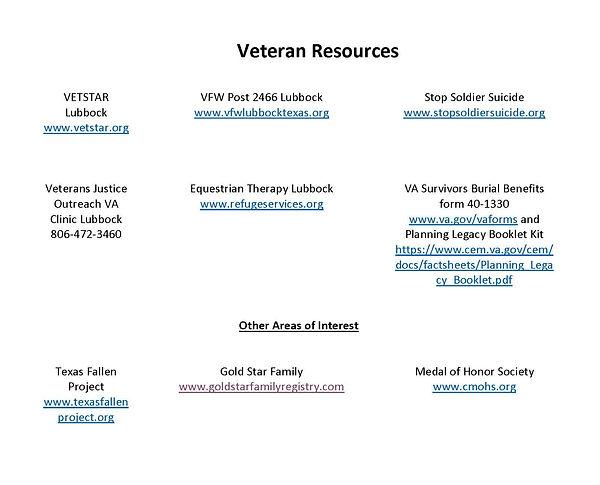 Veteran%20Resources_edited.jpg