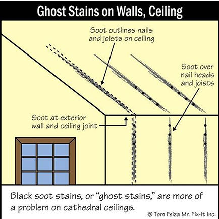 Ghosting on a wall and ceiling in Stillwater MN