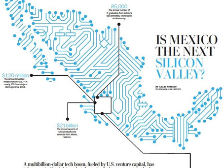 Rethinking Mexico and its ties to Silicon Valley