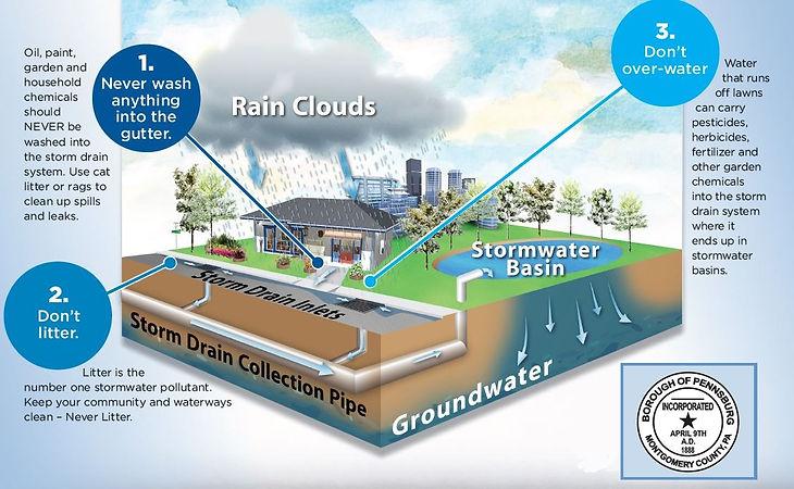 storm drain water.jpg