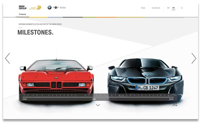 BMW interactive journey history