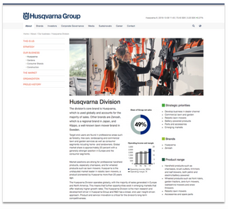 Husqvarna business division in detail