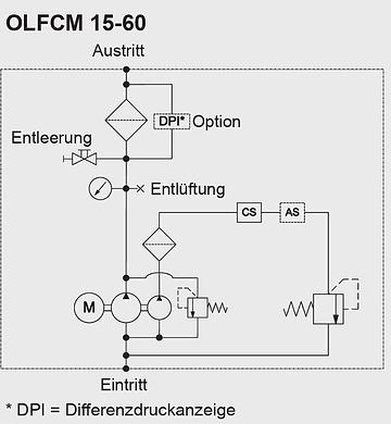 OLF 15-30 Schaltplan.png
