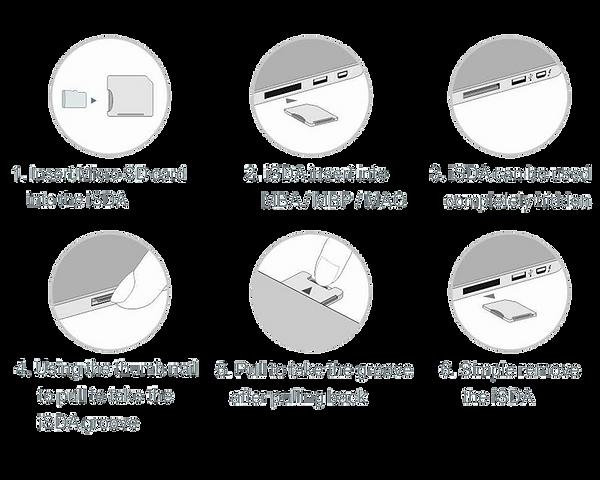 iStand store Macbook Baseqi ninja stealth drive