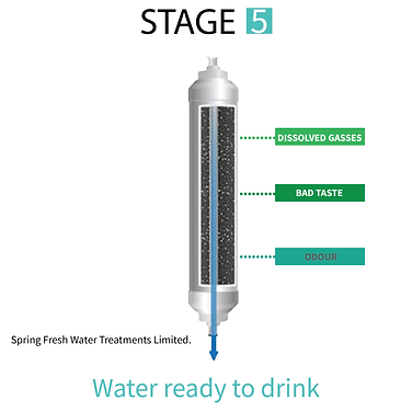 SPRINGFRESH RO stage 5-35.png