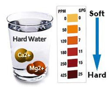 what-causes-hard-water_2048x2048.jpg