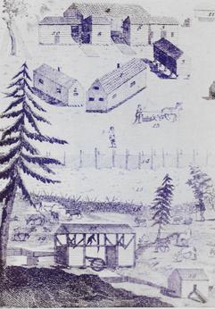 En Hølandsgård fra 1771 etter et kobberstikk