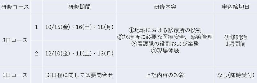 看護研修日程.JPG