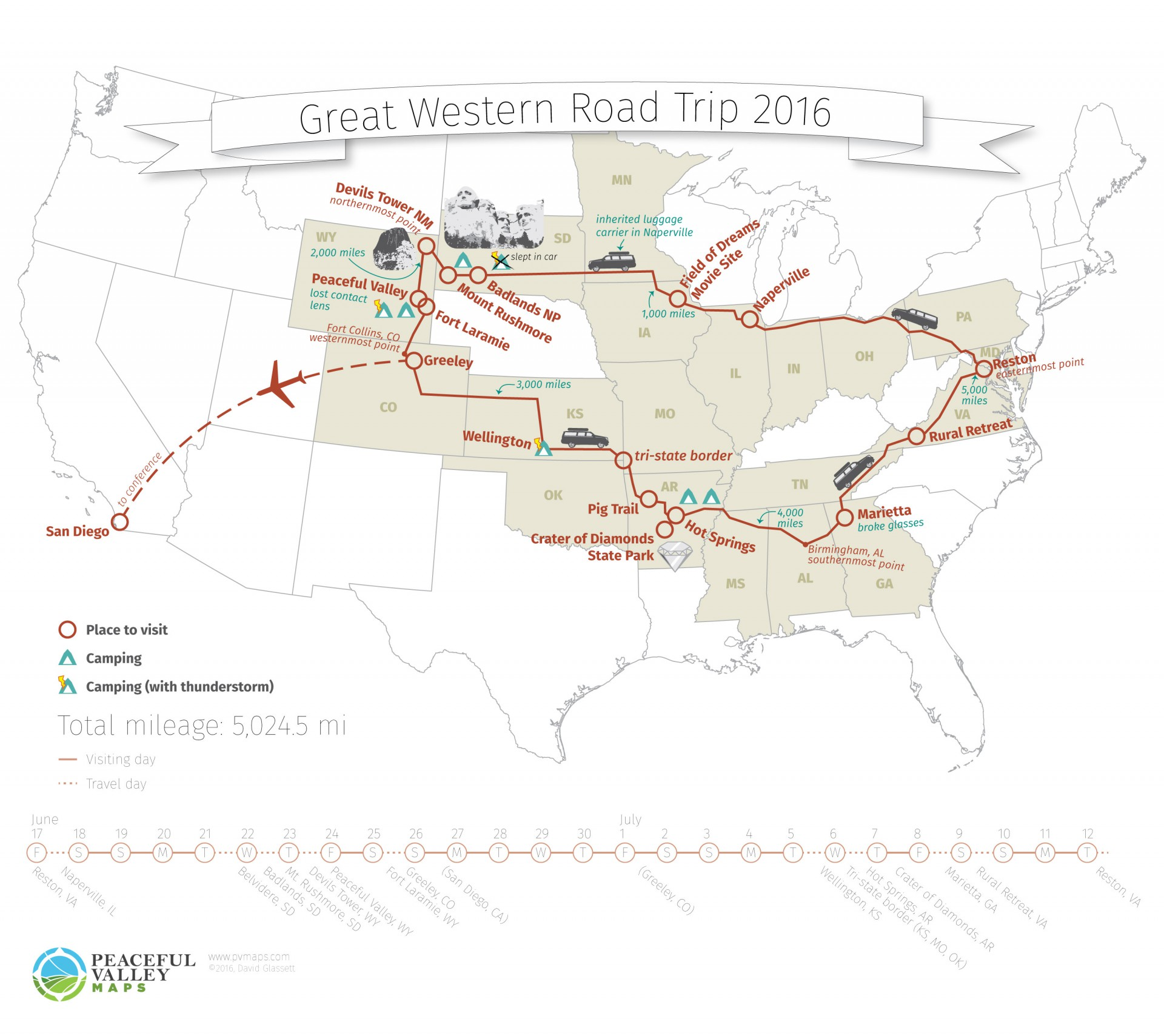 2016 Great Western Road Trip