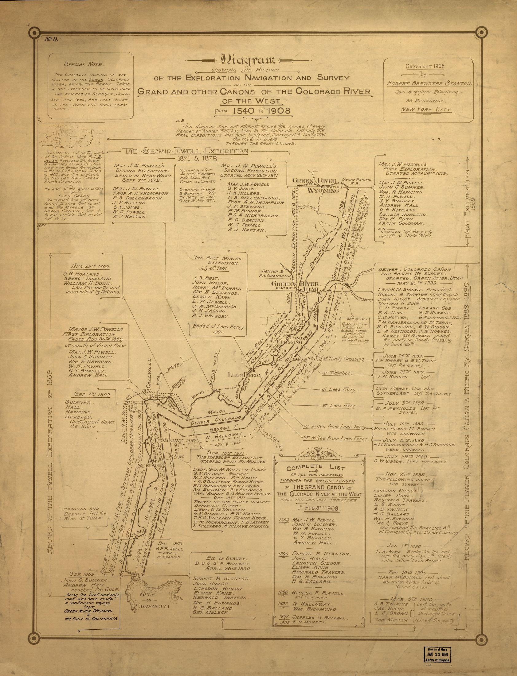 1908 - Explorations of the Colorado River