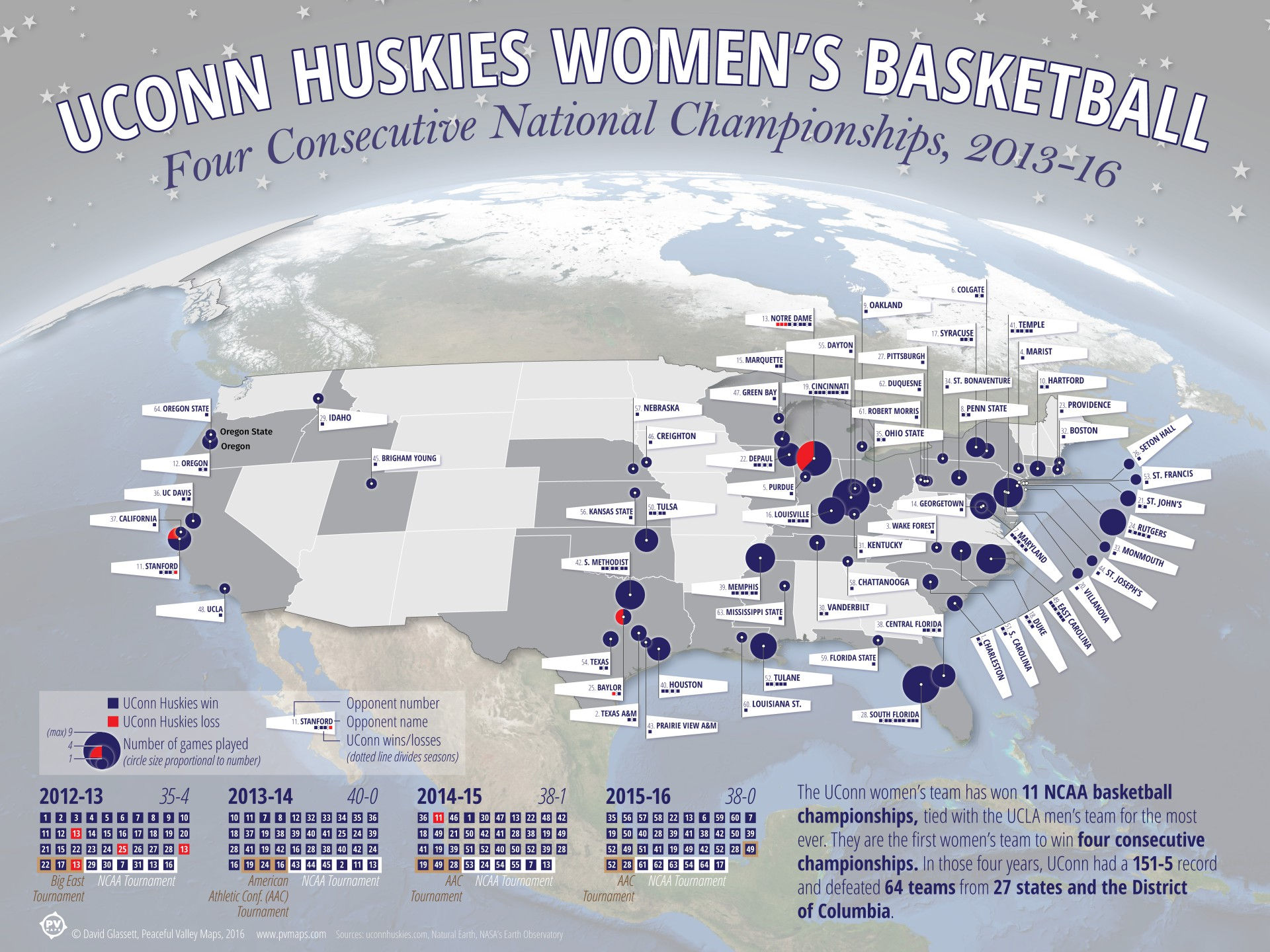 2012-2016 UConn Womens Basketball