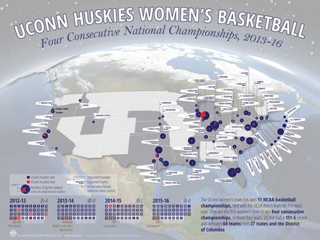 UConn Women's Basketball Championship Poster