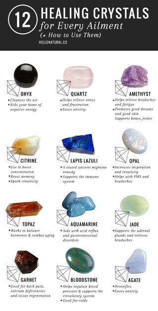 12 Healing Crystals + How to Use Them