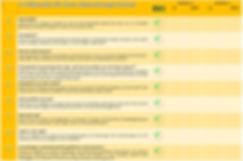 Checkliste geistige Brandstiftung.JPG