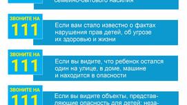 «Экстренная служба 111».
