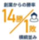 スクリーンショット 2019-12-06 17.54.36.png