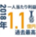 スクリーンショット 2019-12-06 17.56.27.png