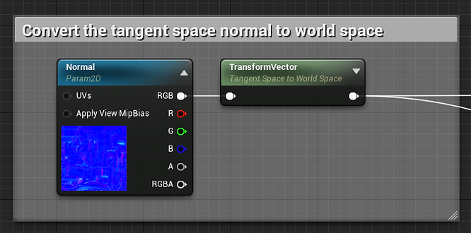 Converting Tangent Space to World Space.