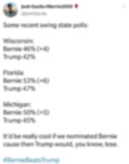 Swing State Polls - January 15, 2020.JPG