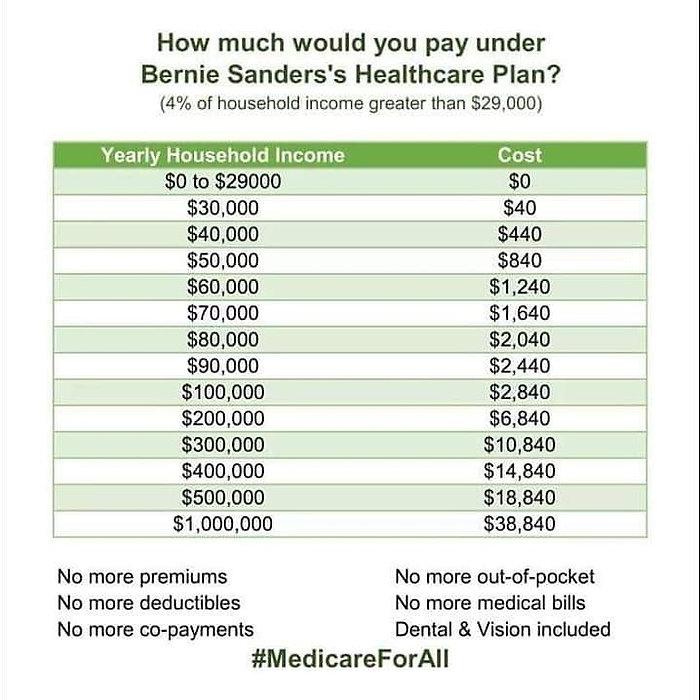 Health Care Tax.jpg