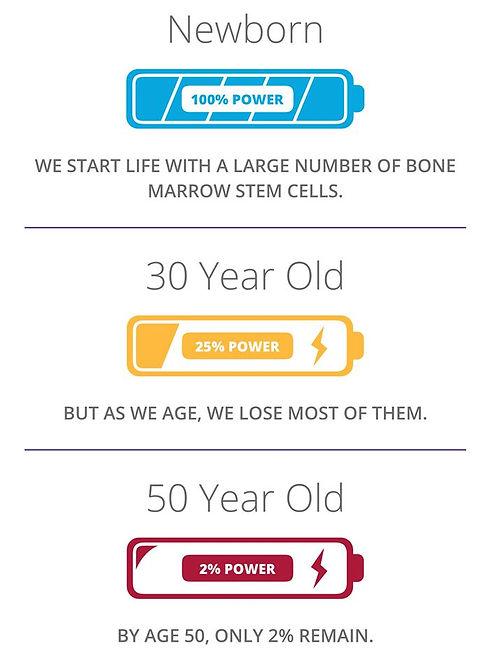 pro cell facebook2.jpg