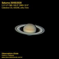 Saturno 20/05/2020
