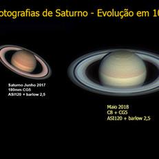 Evolução das fotos de Saturno