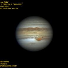 Jupiter GMV 15/06/2019