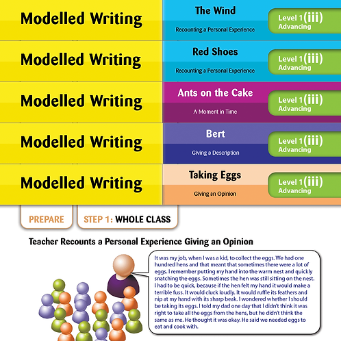 Modelled Writing Cards: Level 1 Advancing