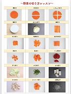 レッスンテキスト例(野菜の切り方).png