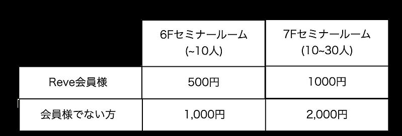 スクリーンショット 2021-06-16 1.22.54.png