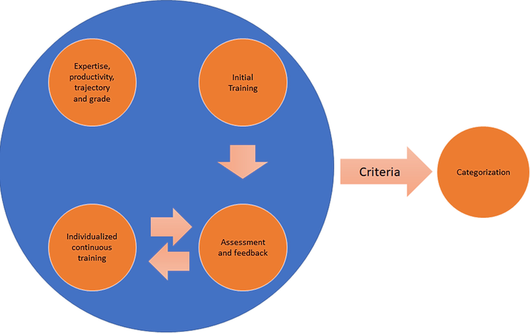 PIFMA_cycle.png