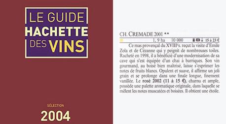Guide Hachette 2004