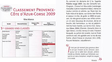 Guide Dussert-Gerber 2009