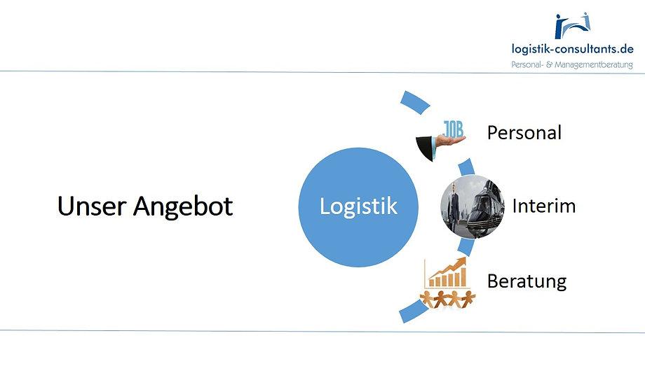 Das Angebot von logistik-conultants.de beinhaltet neben Personalberatung auch Logistikberatung und Interimmanagement