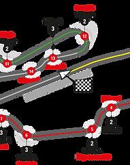 mugello-track.png