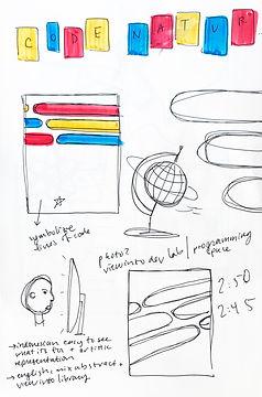 Brainstorm: Sketching