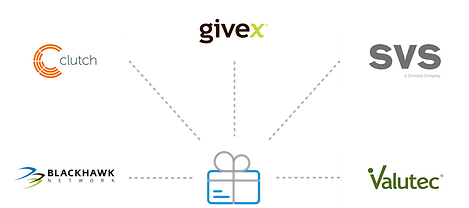 Amex Gift Card Valutec Clutch Givex