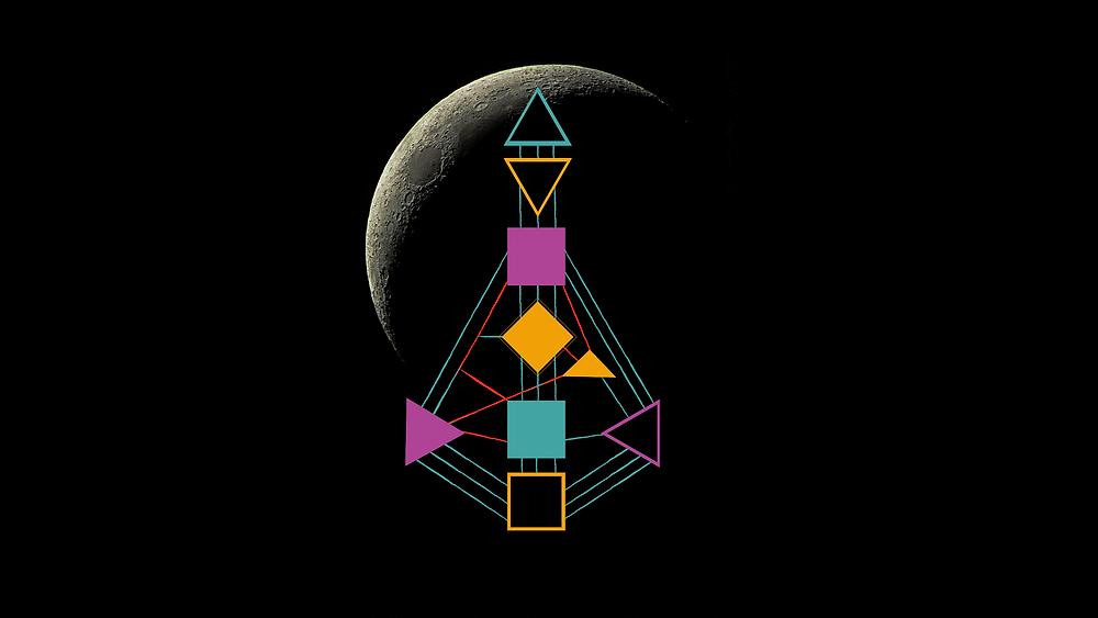 Generator and Manifesting Generator human design aura type